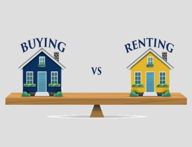 Renting vs Buying an Apartment